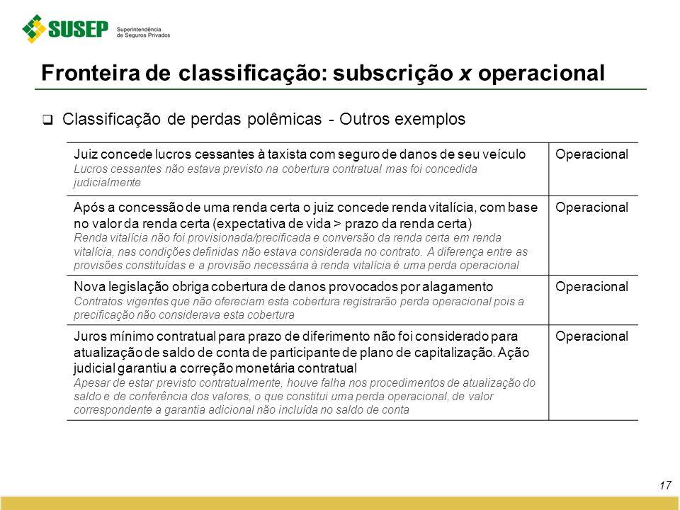 Classificação de perdas polêmicas - Outros exemplos Fronteira de classificação: subscrição x operacional 17 Juiz concede lucros cessantes à taxista co