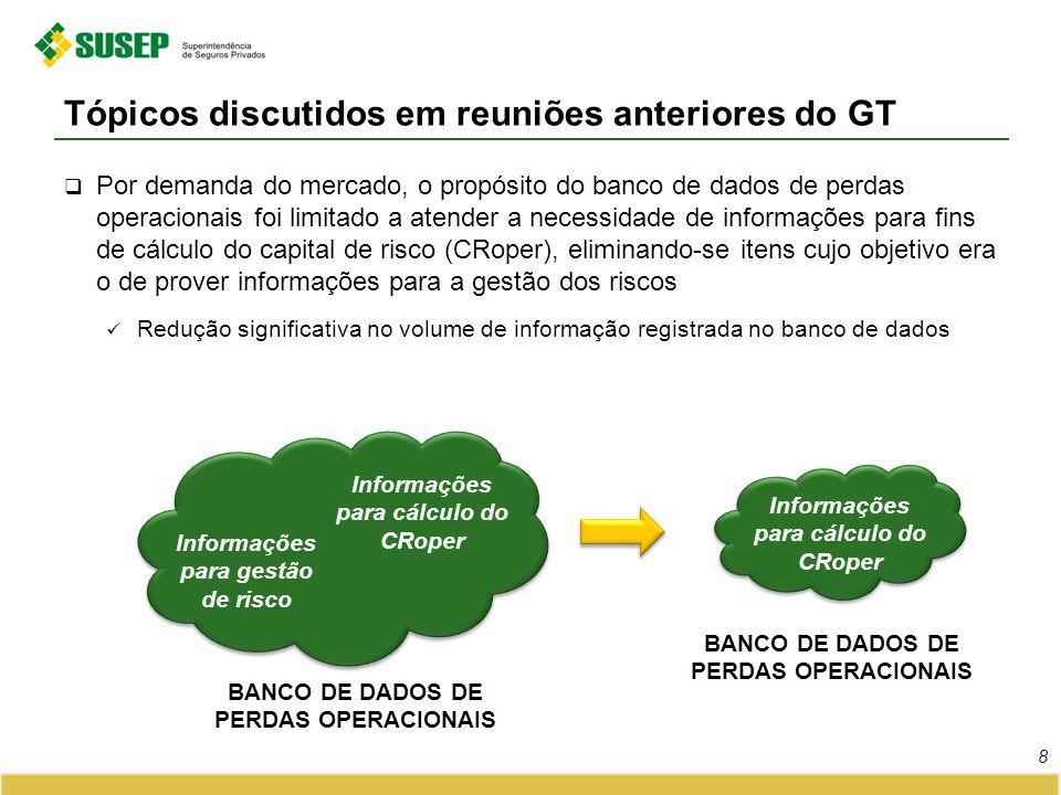 Por demanda do mercado, o propósito do banco de dados de perdas operacionais foi limitado a atender a necessidade de informações para fins de cálculo