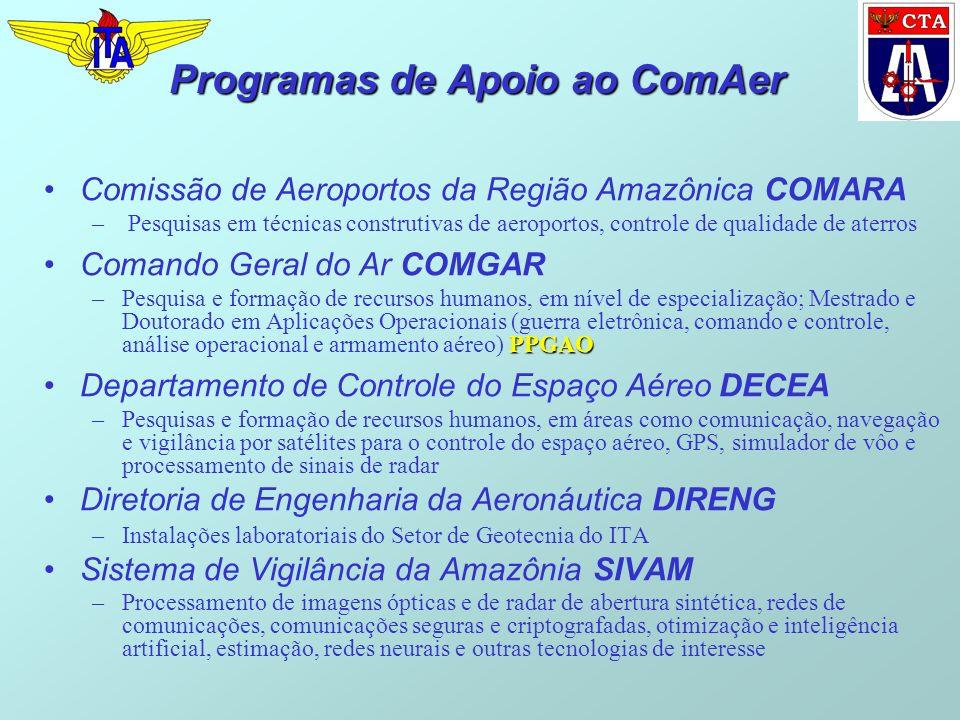 Programas de Apoio ao ComAer Comissão de Aeroportos da Região Amazônica COMARA – Pesquisas em técnicas construtivas de aeroportos, controle de qualida