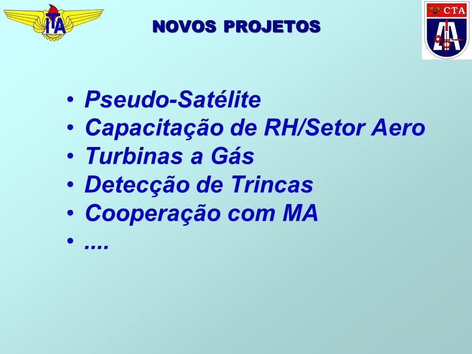 NOVOS PROJETOS Pseudo-Satélite Capacitação de RH/Setor Aero Turbinas a Gás Detecção de Trincas Cooperação com MA....