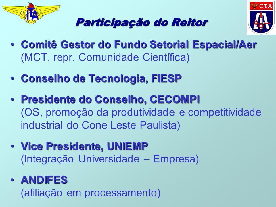 Participação do Reitor Comitê Gestor do Fundo Setorial Espacial/AerComitê Gestor do Fundo Setorial Espacial/Aer (MCT, repr. Comunidade Científica) Con
