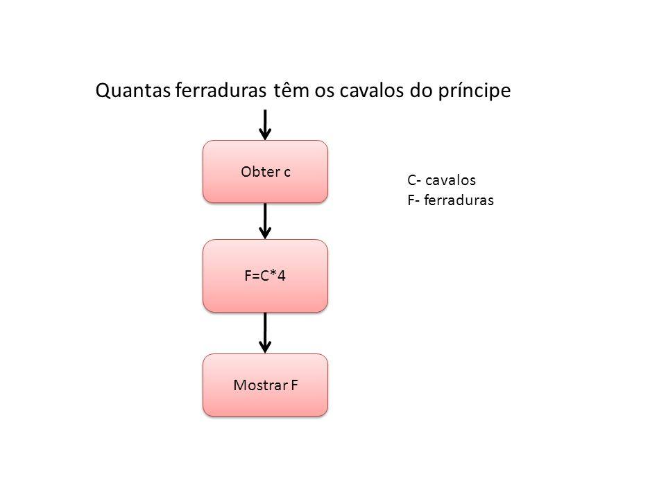 Obter c F=C*4 Mostrar F Quantas ferraduras têm os cavalos do príncipe C- cavalos F- ferraduras