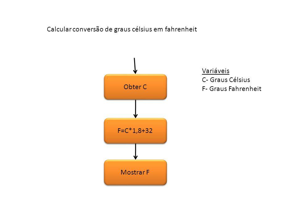 Obter C F=C*1,8+32 Mostrar F Calcular conversão de graus célsius em fahrenheit Variáveis C- Graus Célsius F- Graus Fahrenheit