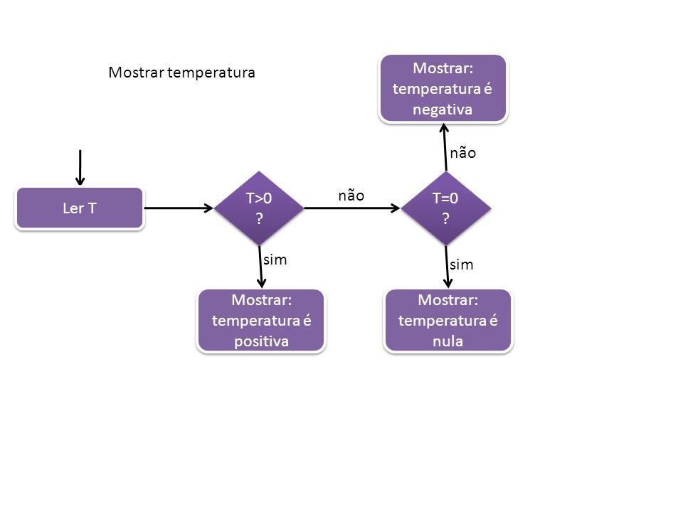 Ler T Mostrar: temperatura é positiva Mostrar: temperatura é nula Mostrar: temperatura é negativa T>0 ? T=0 ? não sim Mostrar temperatura