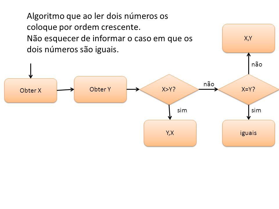 Obter X Obter Y iguais X,Y X>Y? X=Y? não sim Algoritmo que ao ler dois números os coloque por ordem crescente. Não esquecer de informar o caso em que