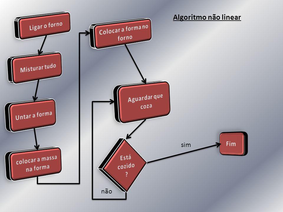operadorOperação =Igualdade >Maior que <Menor que >=Maior ou igual a <=Menor ou igual a <>Diferente Operações de Processamento – Operadores relacionais - Estes operadores são essencialmente utilizados em operações de comparação