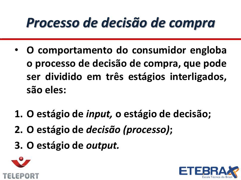 O primeiro estágio - input São as influências externas que interferem nas decisões do consumidor; são os estímulos de marketing e os fatores do ambiente, os quais influenciarão as decisões e os comportamento dos clientes quanto à compra e ao uso de produtos.