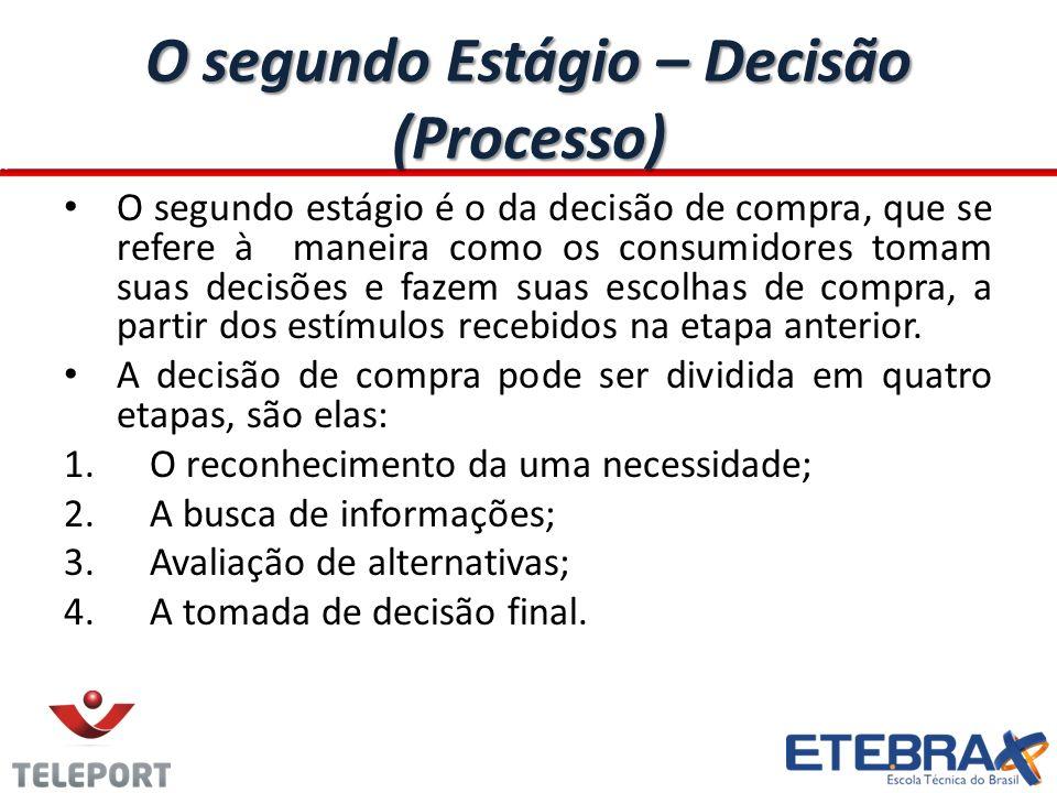 O segundo Estágio – Decisão (1º- Reconhecimento) O reconhecimento de um necessidade, que pode vir de estímulos internos, como fome ou cansaço, ou externos como a propaganda de um produto ou serviço.