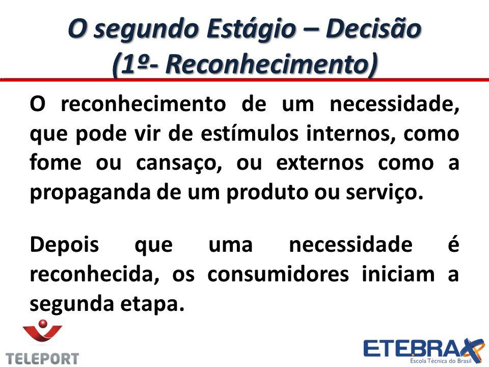O segundo estágio – Decisão (2º- Busca) A busca de informação sobre como satisfazer aquela necessidade.