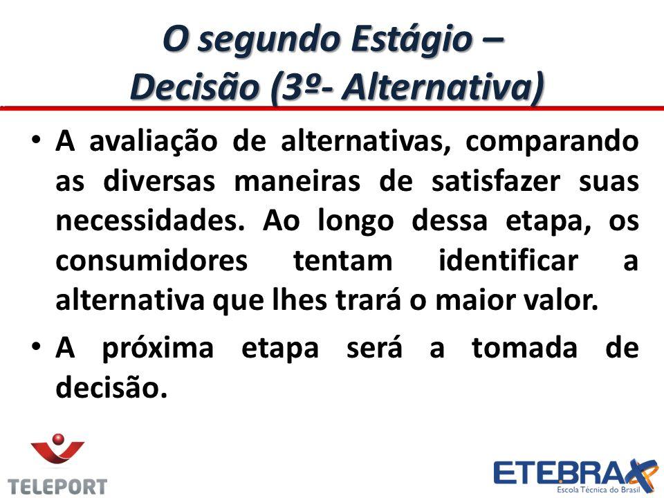 O segundo Estágio – Decisão (4º- Decisão Final) A tomada de decisão, entendida como a escolha de uma alternativa possível.