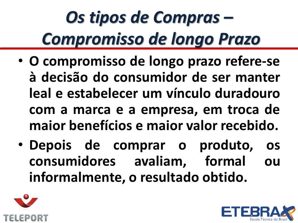 Os tipos de Compras – Compromisso de longo Prazo Eles consideram se estão satisfeitos com a experiência de fazer a compra e com o uso do produto ou serviço.