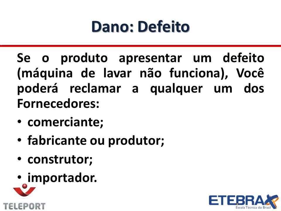 Reparações a que o consumidor tem direito Quando houver defeito de fabricação do produto, o Fornecedor tem 30 dias para corrigir o defeito.