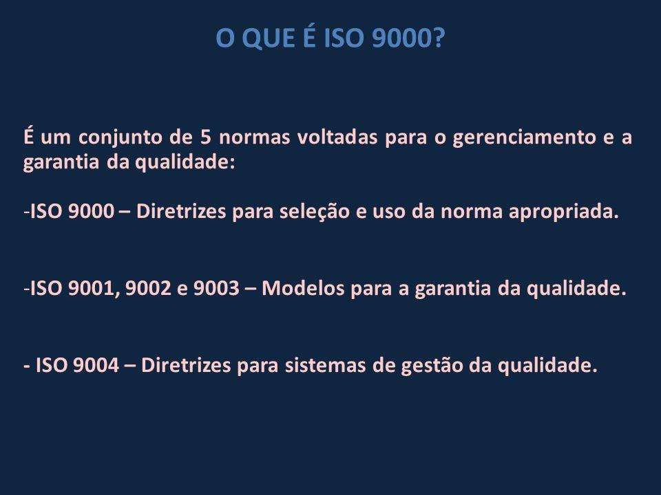 É um conjunto de 5 normas voltadas para o gerenciamento e a garantia da qualidade: -ISO 9000 – Diretrizes para seleção e uso da norma apropriada. -ISO