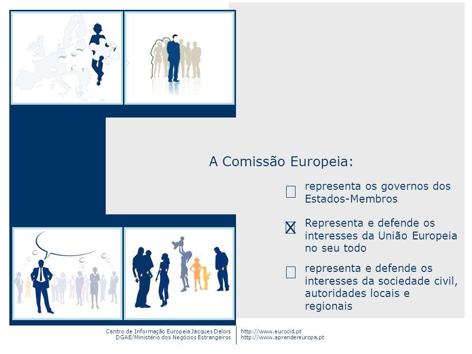 Centro de Informação Europeia Jacques Delors DGAE/Ministério dos Negócios Estrangeiros http://www.eurocid.pt http://www.aprendereuropa.pt A Comissão E
