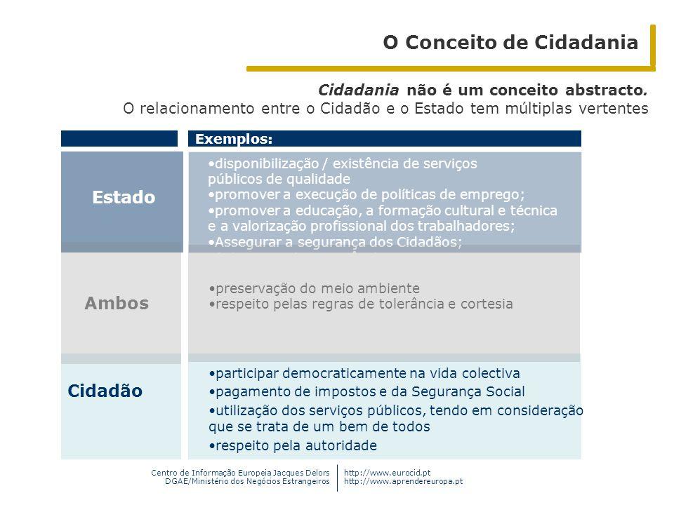Centro de Informação Europeia Jacques Delors DGAE/Ministério dos Negócios Estrangeiros http://www.eurocid.pt http://www.aprendereuropa.pt Cidadão Cida
