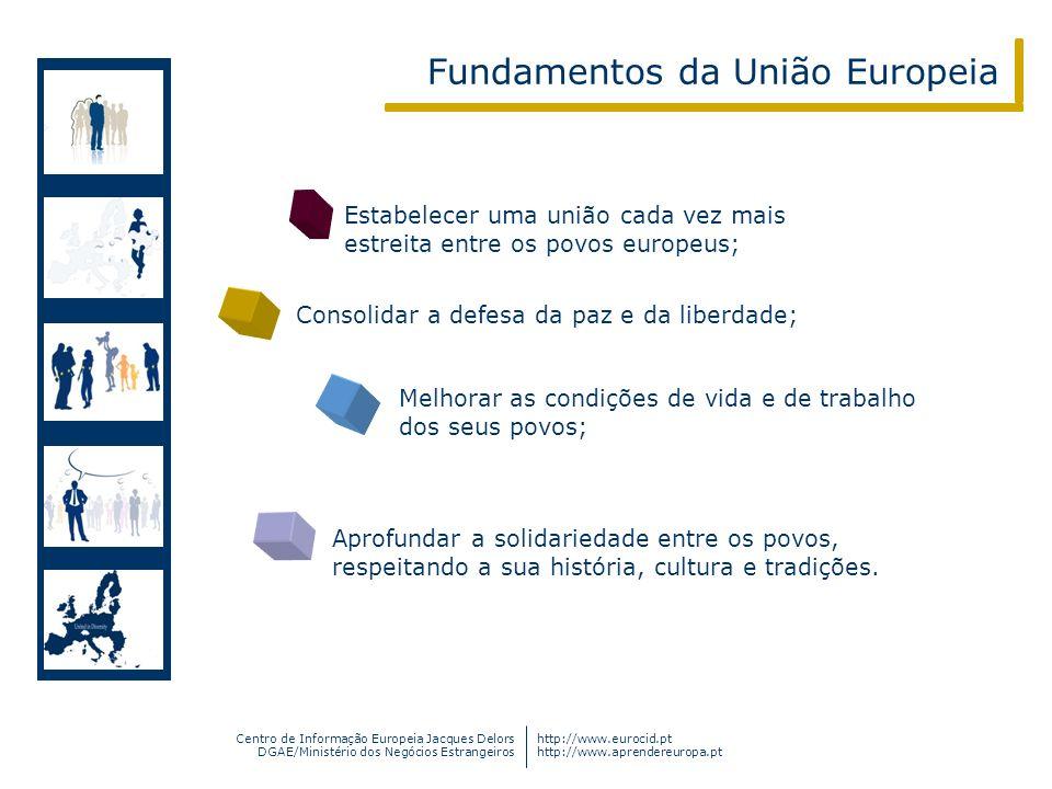 Centro de Informação Europeia Jacques Delors DGAE/Ministério dos Negócios Estrangeiros http://www.eurocid.pt http://www.aprendereuropa.pt Aprofundar a