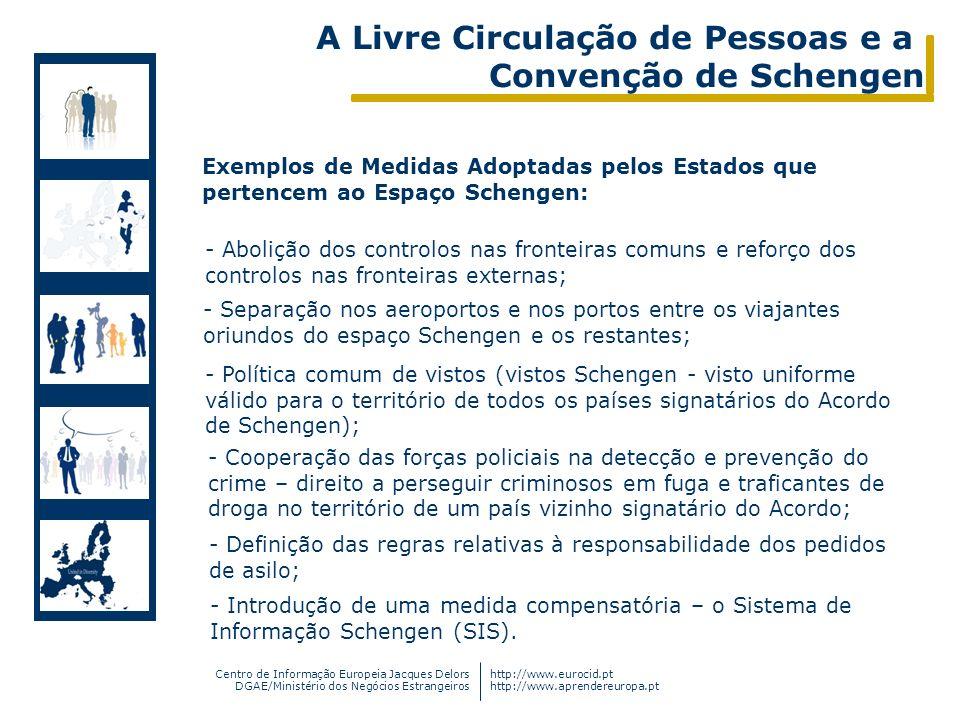 Centro de Informação Europeia Jacques Delors DGAE/Ministério dos Negócios Estrangeiros http://www.eurocid.pt http://www.aprendereuropa.pt Exemplos de