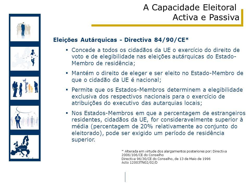 * Alterada em virtude dos alargamentos posteriores por: Directiva 2006/106/CE do Conselho Directiva 96/30/CE do Conselho, de 13 de Maio de 1996 Acto 1