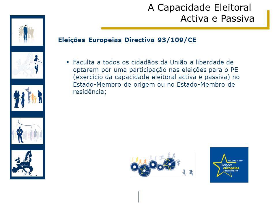 Eleições Europeias Directiva 93/109/CE Faculta a todos os cidadãos da União a liberdade de optarem por uma participação nas eleições para o PE (exercí