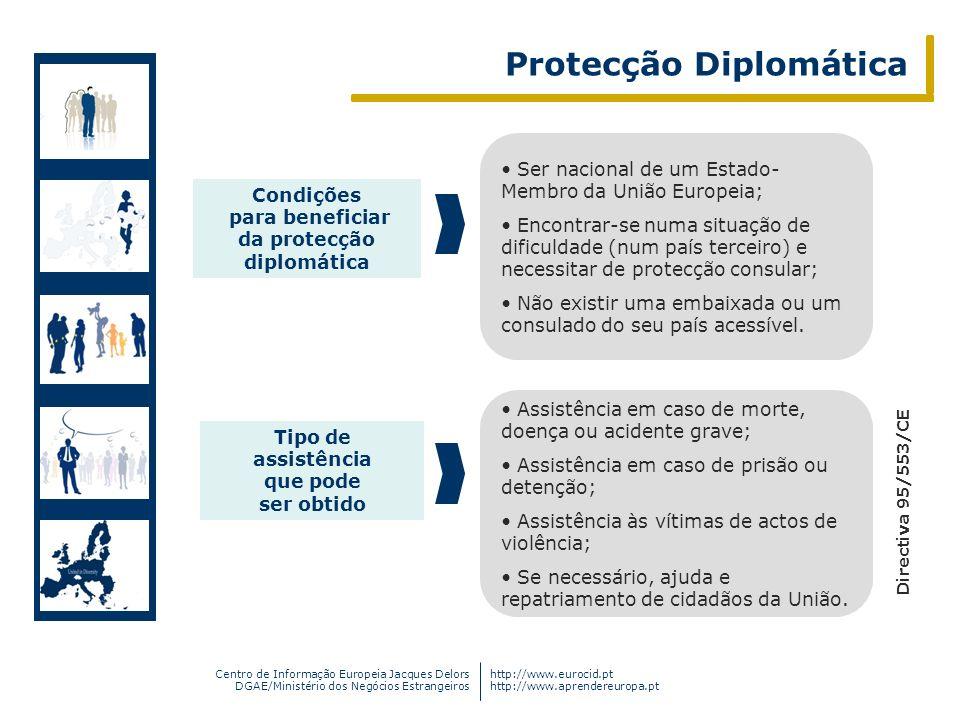 Centro de Informação Europeia Jacques Delors DGAE/Ministério dos Negócios Estrangeiros http://www.eurocid.pt http://www.aprendereuropa.pt Assistência