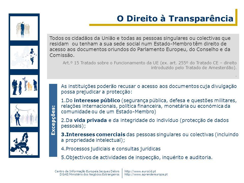 Centro de Informação Europeia Jacques Delors DGAE/Ministério dos Negócios Estrangeiros http://www.eurocid.pt http://www.aprendereuropa.pt Todos os cid