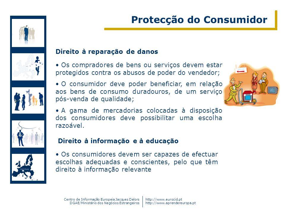 Centro de Informação Europeia Jacques Delors DGAE/Ministério dos Negócios Estrangeiros http://www.eurocid.pt http://www.aprendereuropa.pt Direito à re