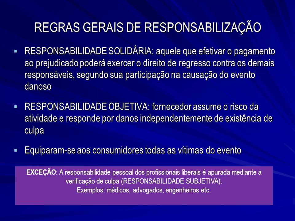 REGRAS GERAIS DE RESPONSABILIZAÇÃO RESPONSABILIDADE SOLIDÁRIA: aquele que efetivar o pagamento ao prejudicado poderá exercer o direito de regresso con