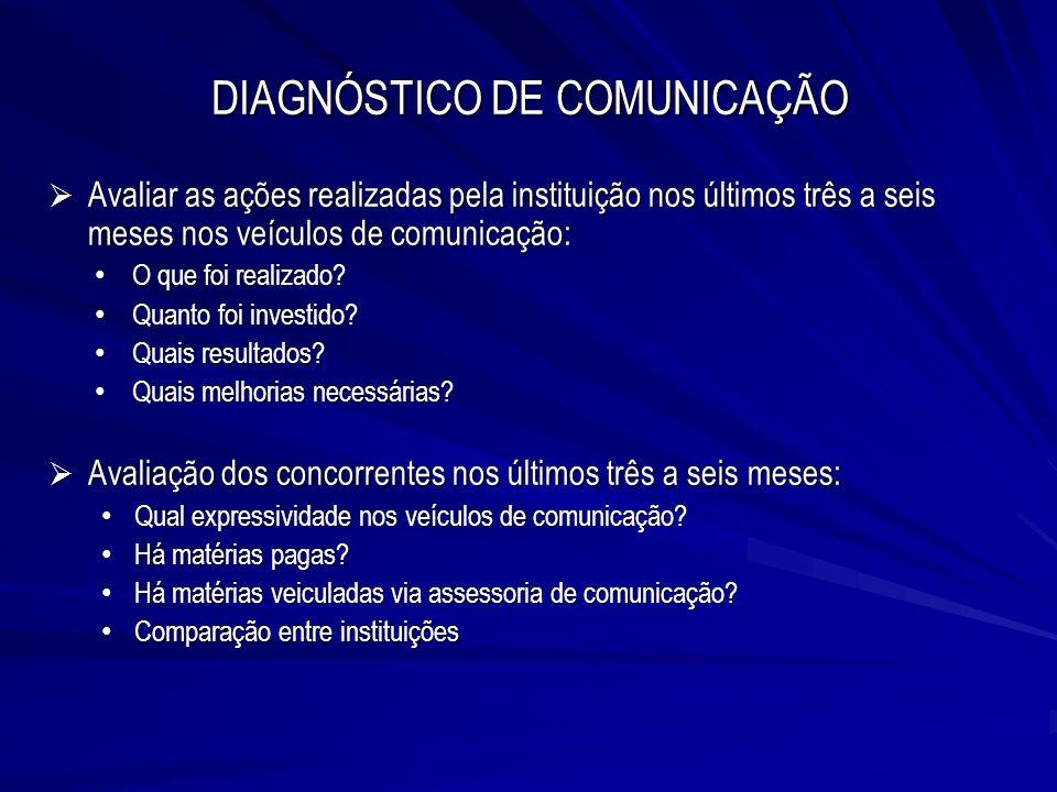 DIAGNÓSTICO DE COMUNICAÇÃO Avaliar as ações realizadas pela instituição nos últimos três a seis meses nos veículos de comunicação: Avaliar as ações re