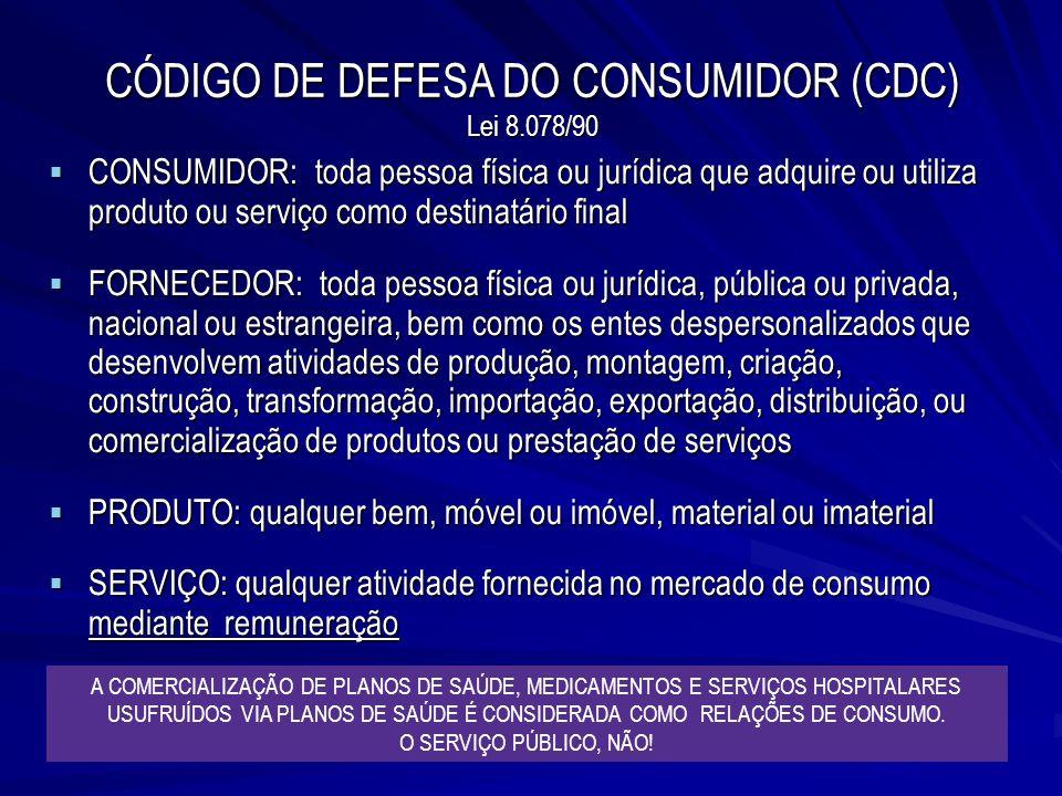 CÓDIGO DE DEFESA DO CONSUMIDOR (CDC) Lei 8.078/90 CONSUMIDOR: toda pessoa física ou jurídica que adquire ou utiliza produto ou serviço como destinatár