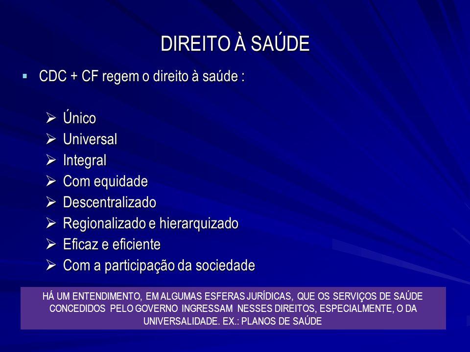 DIREITO À SAÚDE CDC + CF regem o direito à saúde : CDC + CF regem o direito à saúde : Único Único Universal Universal Integral Integral Com equidade C