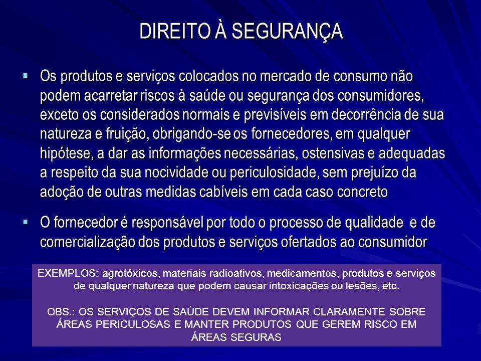 DIREITO À SEGURANÇA Os produtos e serviços colocados no mercado de consumo não podem acarretar riscos à saúde ou segurança dos consumidores, exceto os
