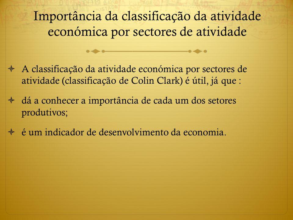 Importância da classificação da atividade económica por sectores de atividade A classificação da atividade económica por sectores de atividade (classi