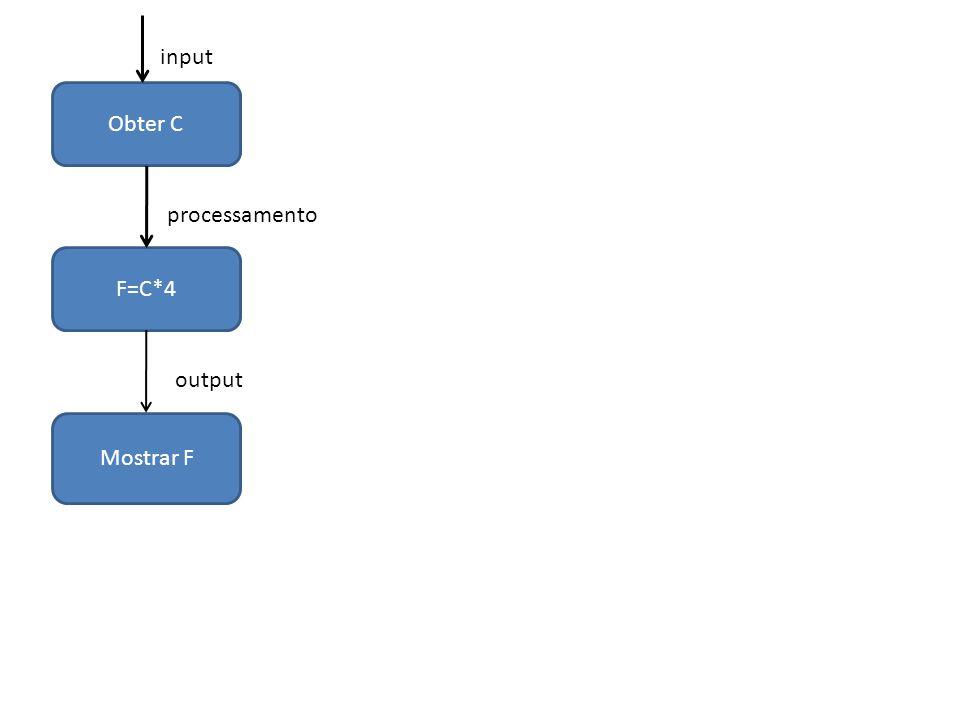 Obter C F=C*4 Mostrar F input processamento output