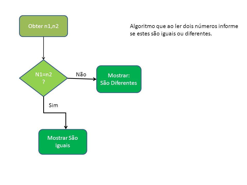 Obter n1,n2 Mostrar: São Diferentes N1=n2 ? Não Mostrar São Iguais Sim Algoritmo que ao ler dois números informe se estes são iguais ou diferentes.