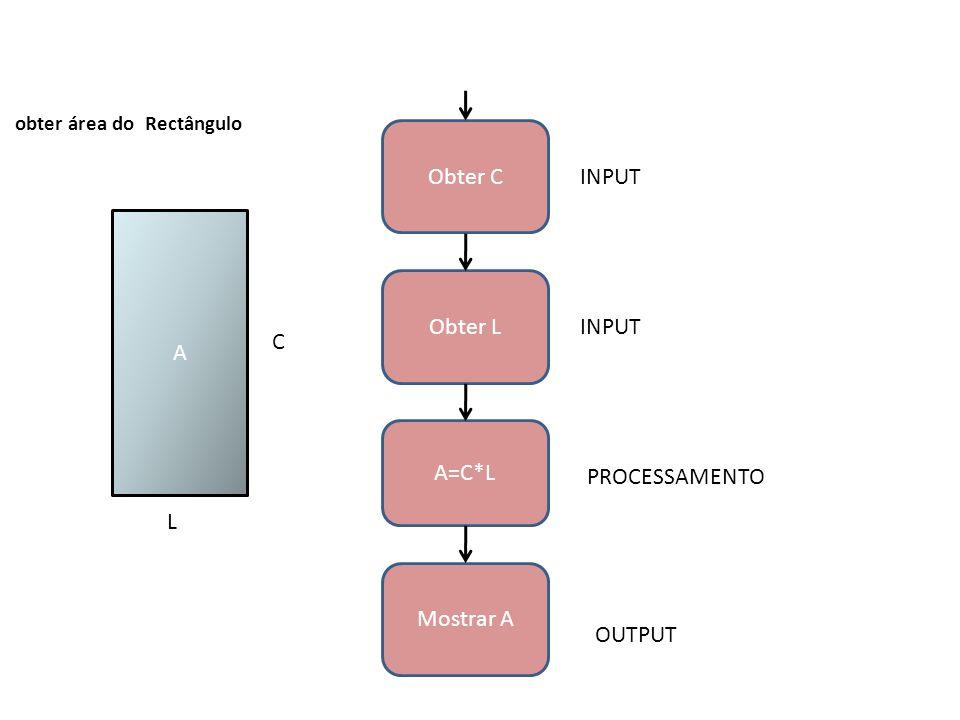 Obter C Obter L Mostrar A A=C*L obter área do Rectângulo INPUT PROCESSAMENTO OUTPUT A C L