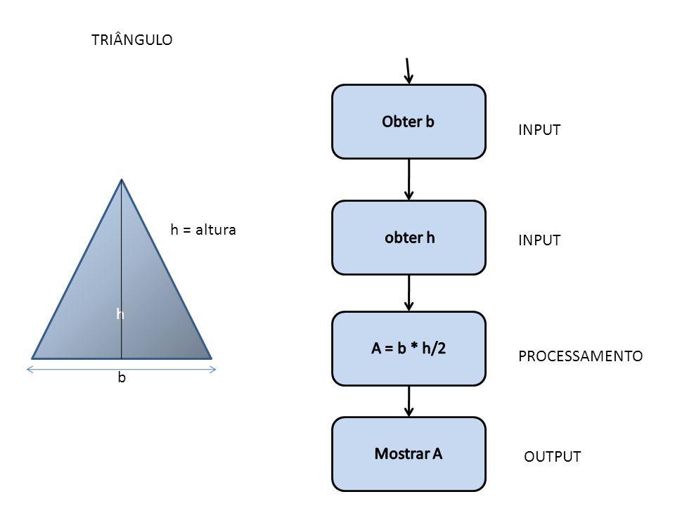 INPUT PROCESSAMENTO OUTPUT TRIÂNGULO h b h = altura