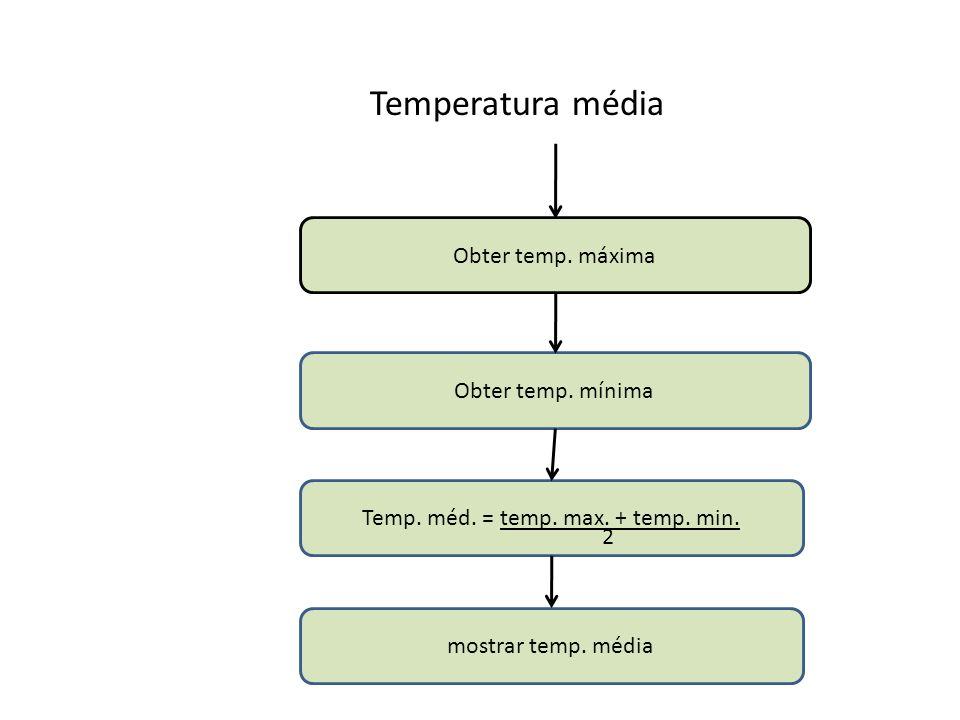 Temperatura média Obter temp. máxima Obter temp. mínima Temp. méd. = temp. max. + temp. min. mostrar temp. média 2