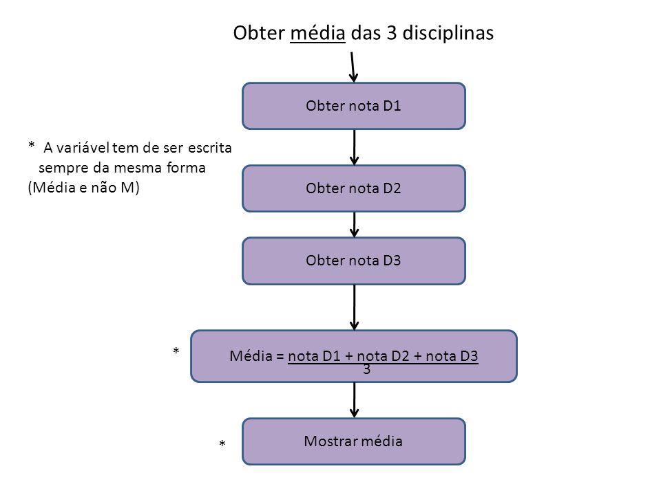 Obter nota D1 Obter nota D2 Obter nota D3 Média = nota D1 + nota D2 + nota D3 Mostrar média 3 Obter média das 3 disciplinas * A variável tem de ser es