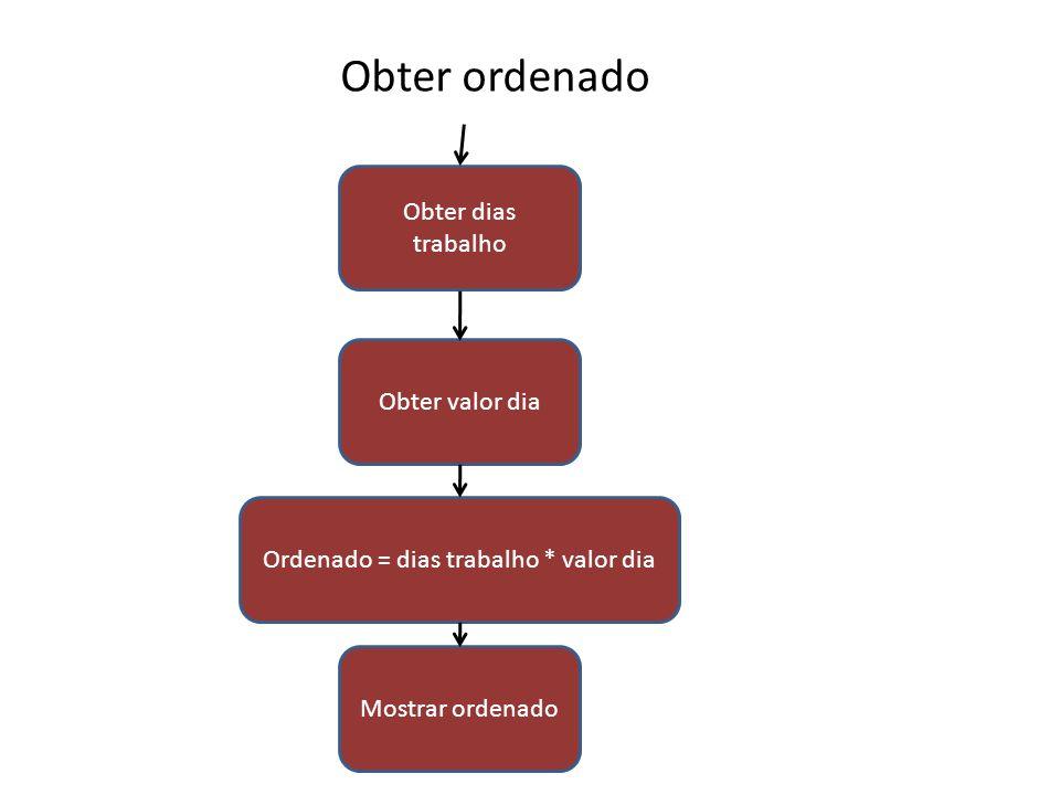 Obter n v Obter v v n v * v v = total Mostrar total