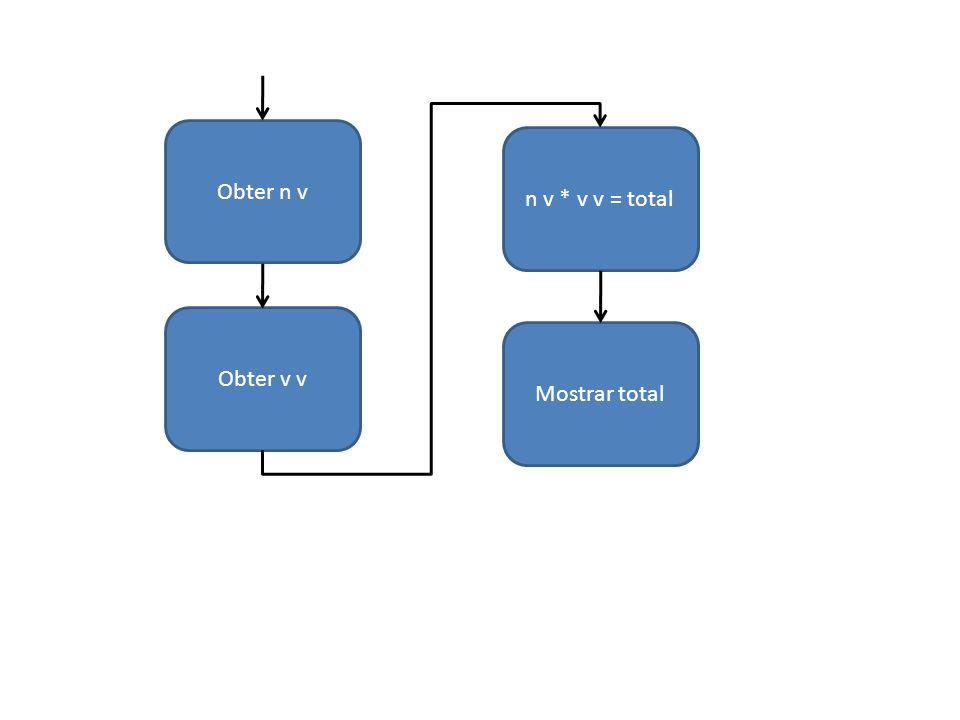 Obter A Obter L Obter C V= A*L*C Mostrar V input processamento output