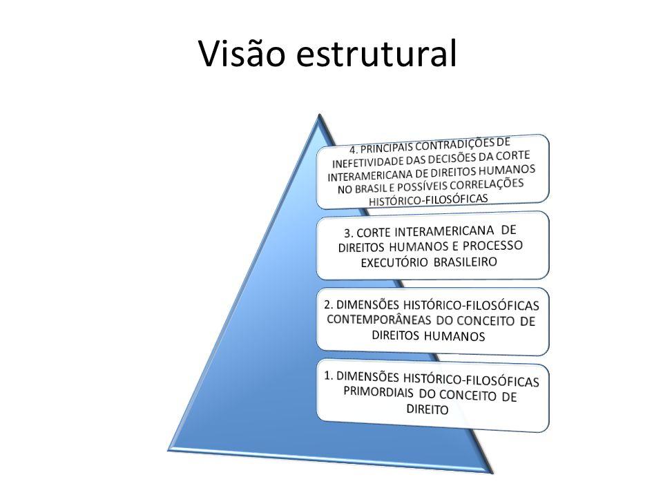 Visão estrutural