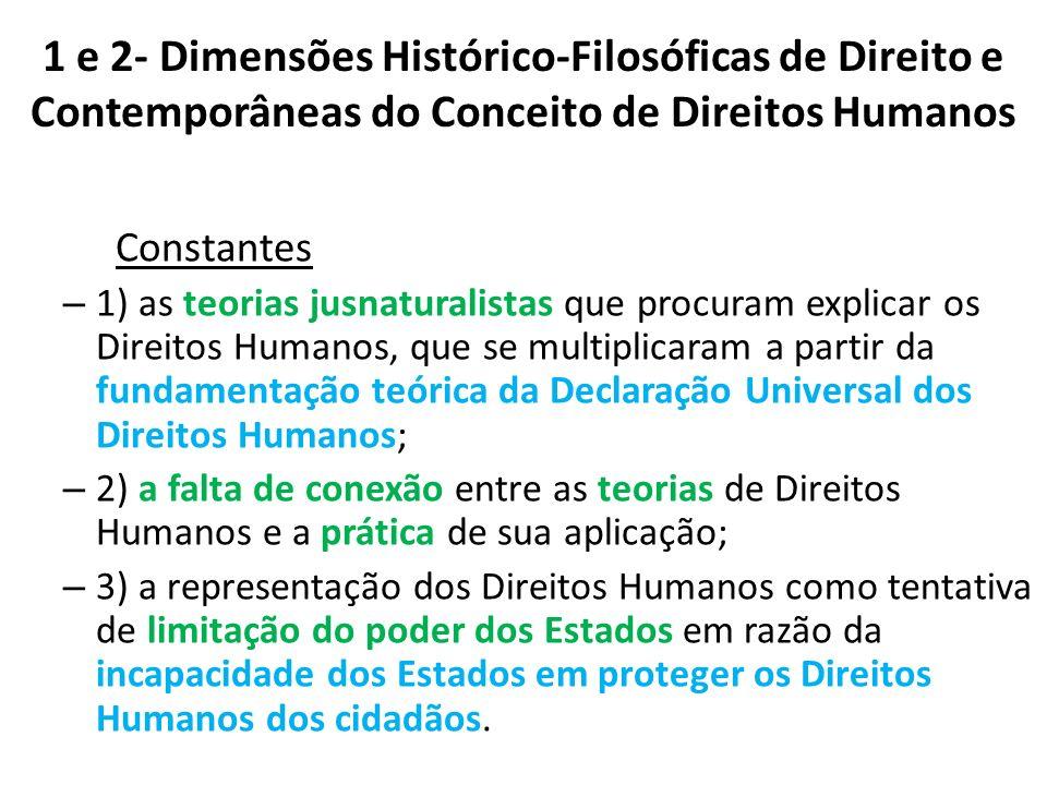 1 e 2- Dimensões Histórico-Filosóficas de Direito e Contemporâneas do Conceito de Direitos Humanos Constantes – 1) as teorias jusnaturalistas que proc