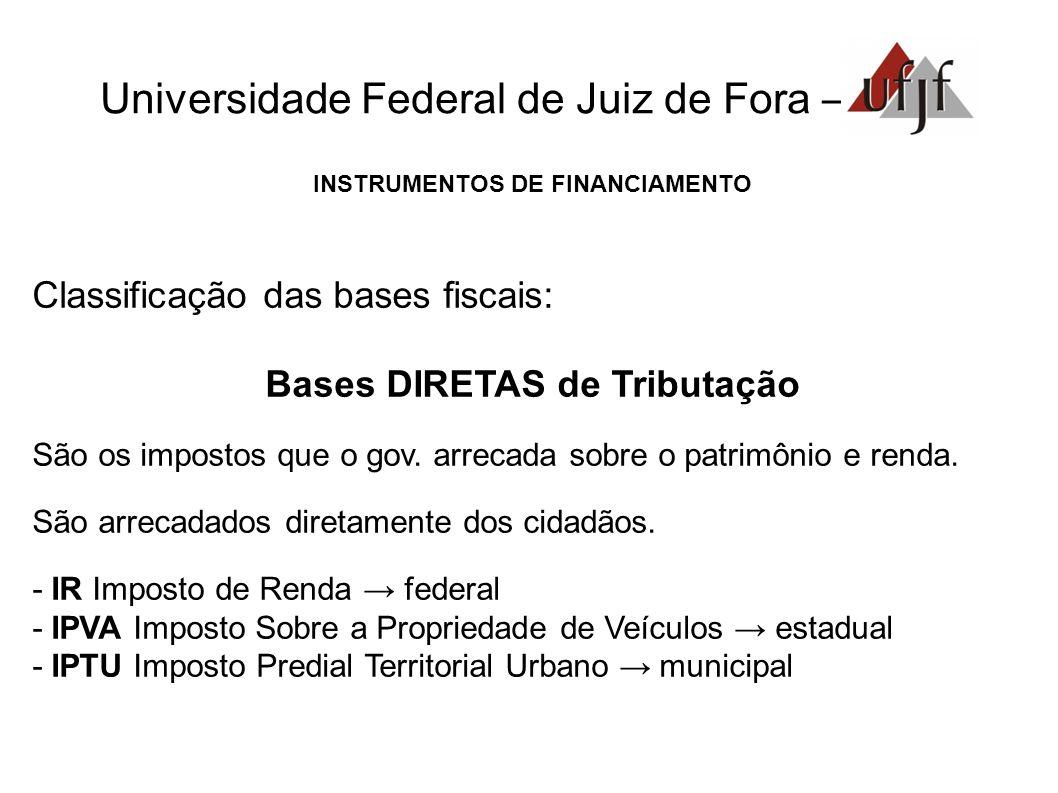 Universidade Federal de Juiz de Fora – INSTRUMENTOS DE FINANCIAMENTO Classificação das bases fiscais: Bases DIRETAS de Tributação São os impostos que