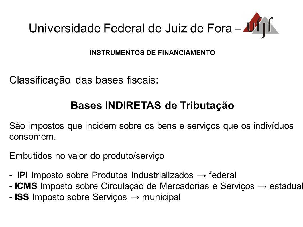 Universidade Federal de Juiz de Fora – INSTRUMENTOS DE FINANCIAMENTO Classificação das bases fiscais: Bases INDIRETAS de Tributação São impostos que i