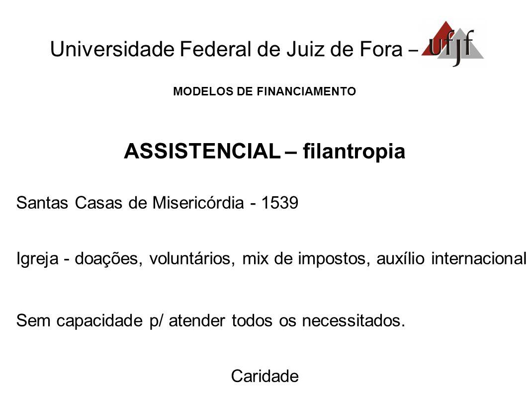 Universidade Federal de Juiz de Fora – MODELOS DE FINANCIAMENTO ASSISTENCIAL – filantropia Santas Casas de Misericórdia - 1539 Igreja - doações, volun