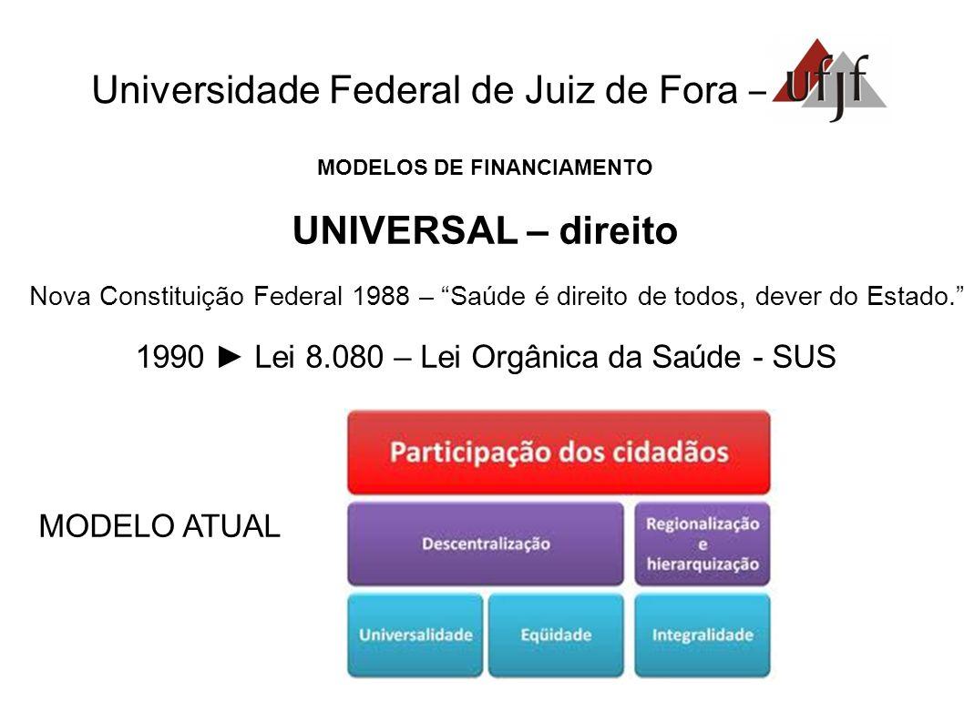 Universidade Federal de Juiz de Fora – MODELOS DE FINANCIAMENTO UNIVERSAL – direito Nova Constituição Federal 1988 – Saúde é direito de todos, dever d