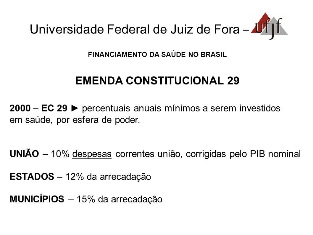 Universidade Federal de Juiz de Fora – FINANCIAMENTO DA SAÚDE NO BRASIL EMENDA CONSTITUCIONAL 29 2000 – EC 29 percentuais anuais mínimos a serem inves