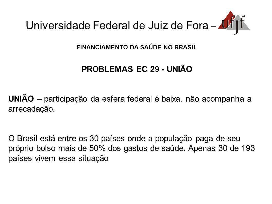 Universidade Federal de Juiz de Fora – FINANCIAMENTO DA SAÚDE NO BRASIL PROBLEMAS EC 29 - UNIÃO UNIÃO – participação da esfera federal é baixa, não ac