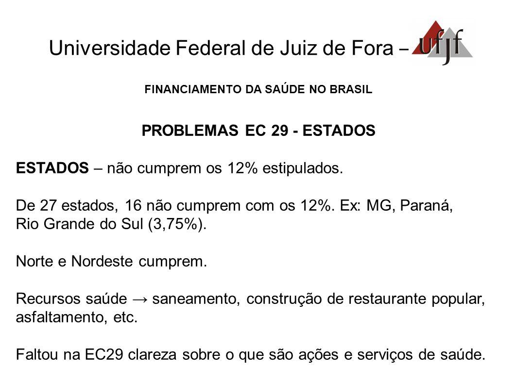 FINANCIAMENTO DA SAÚDE NO BRASIL PROBLEMAS EC 29 - ESTADOS ESTADOS – não cumprem os 12% estipulados. De 27 estados, 16 não cumprem com os 12%. Ex: MG,
