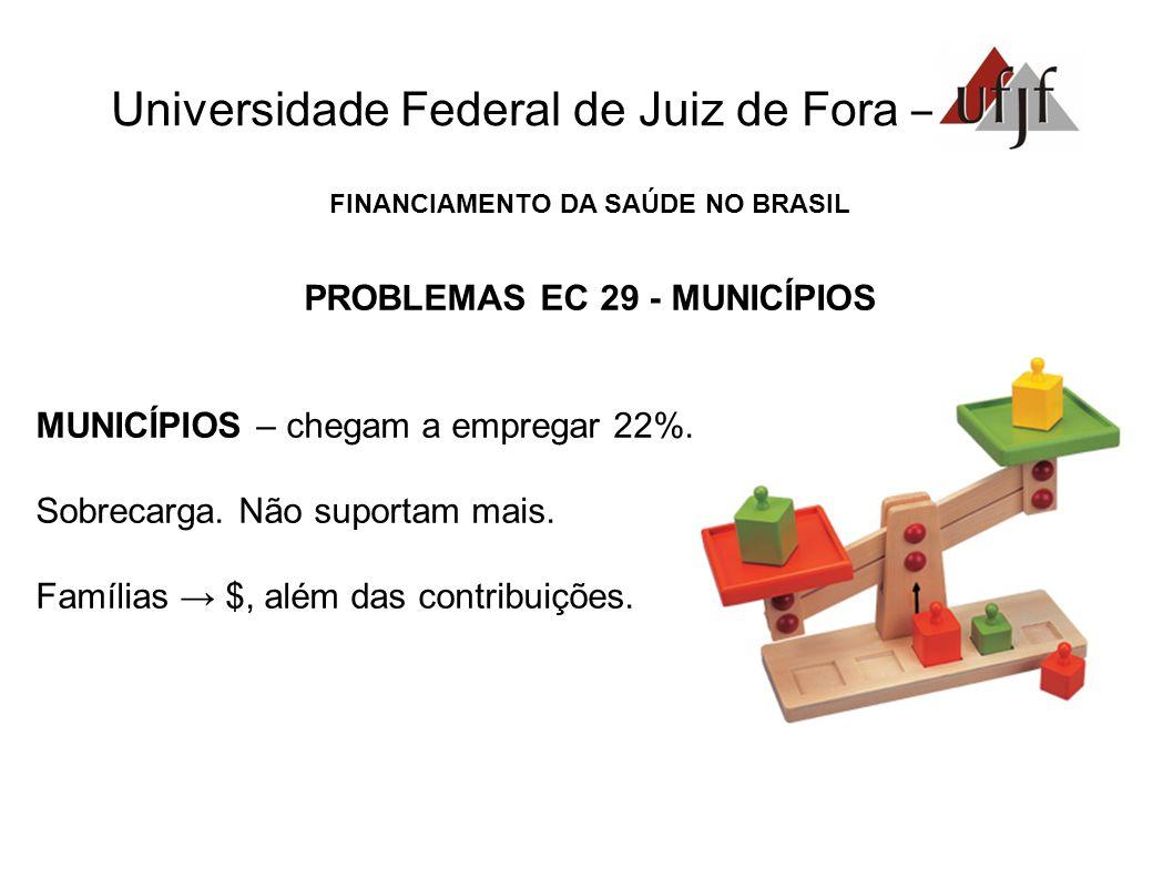 FINANCIAMENTO DA SAÚDE NO BRASIL PROBLEMAS EC 29 - MUNICÍPIOS MUNICÍPIOS – chegam a empregar 22%. Sobrecarga. Não suportam mais. Famílias $, além das